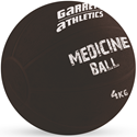 Picture of Medicine Balls 4kg